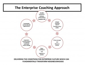 enterprising_culture